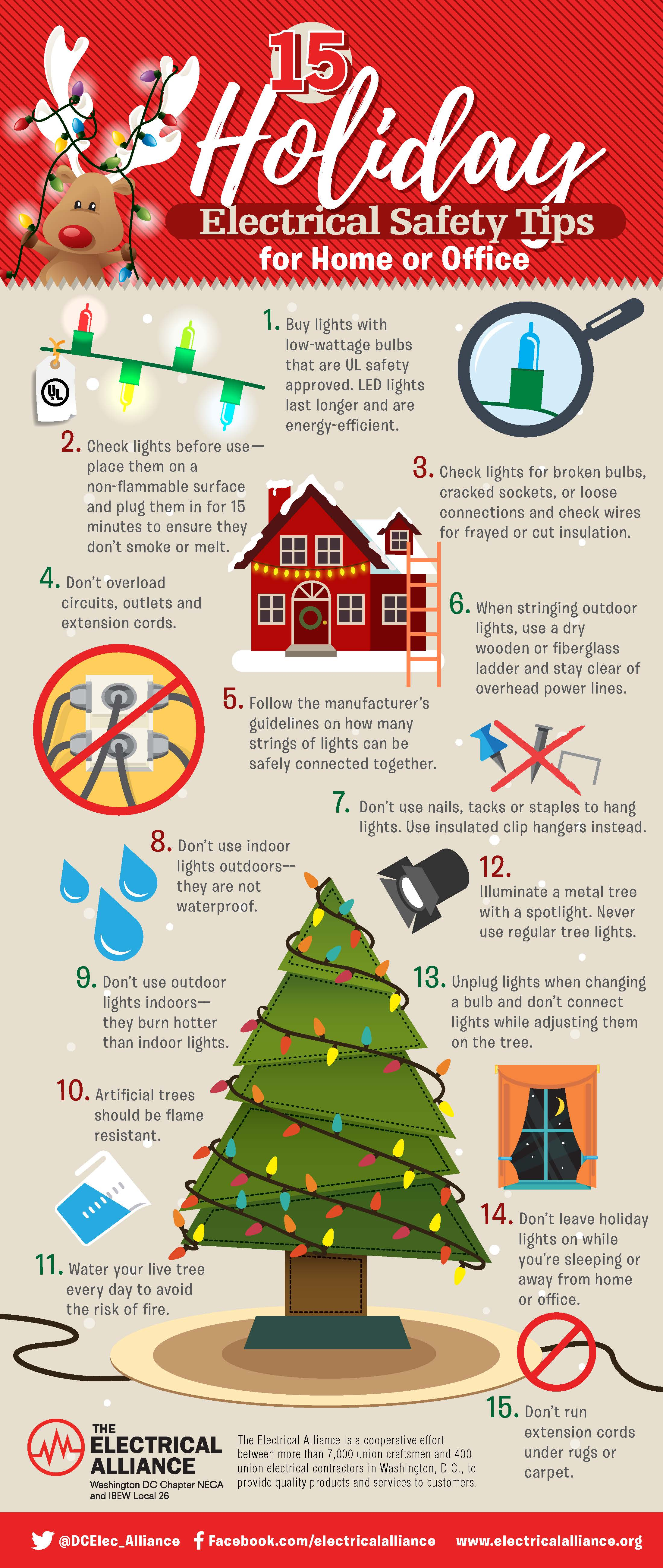 15 holiday electrical safety tips alliance for construction excellence